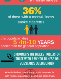 Smoking and BH infographic