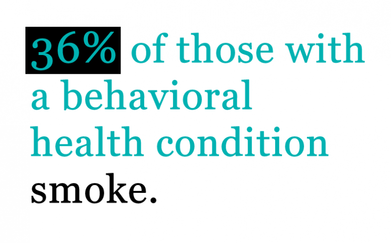 36% of those with a behavioral health condition smoke